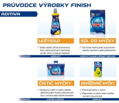 Finish Shine&Dry Regular leštidlo do myčky  800 ml